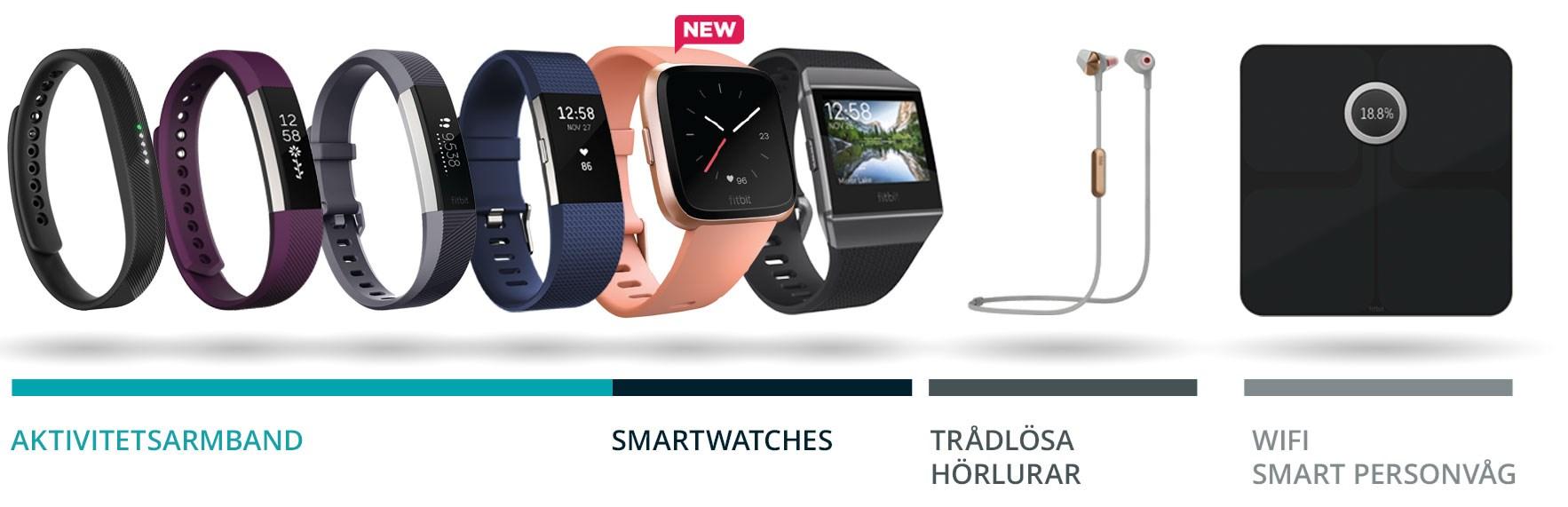 Fitbit, aktivitetsarmband, smartwatch