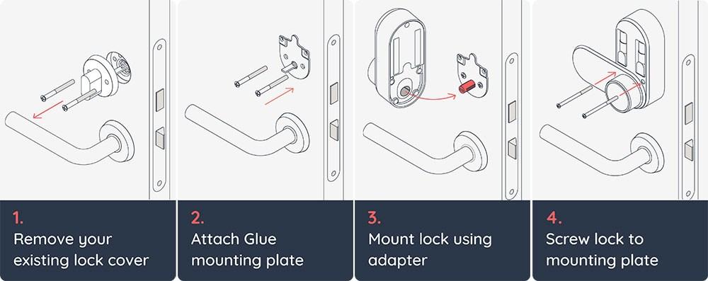 GLUE Home Smart Lock Digital lås til døren som styres med mobilen
