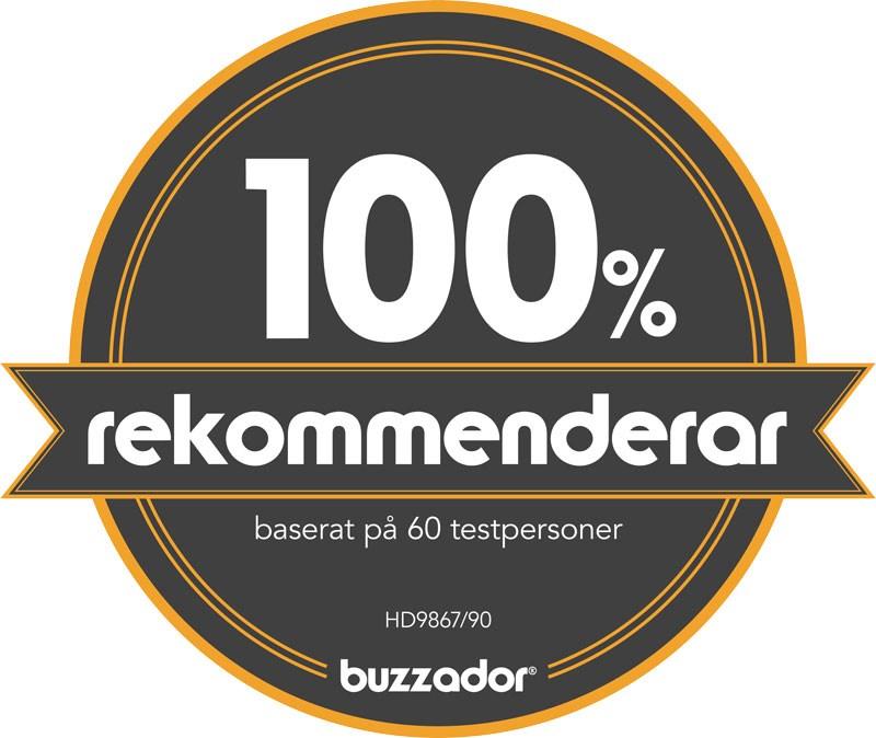 100 % rekommenderar